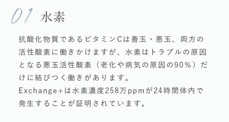 4つのポイント 水素